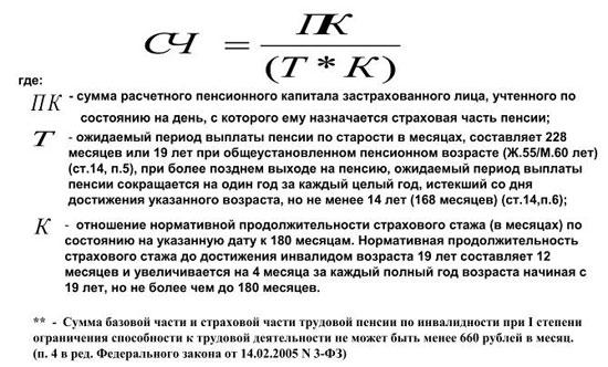 формула расчета пенсии