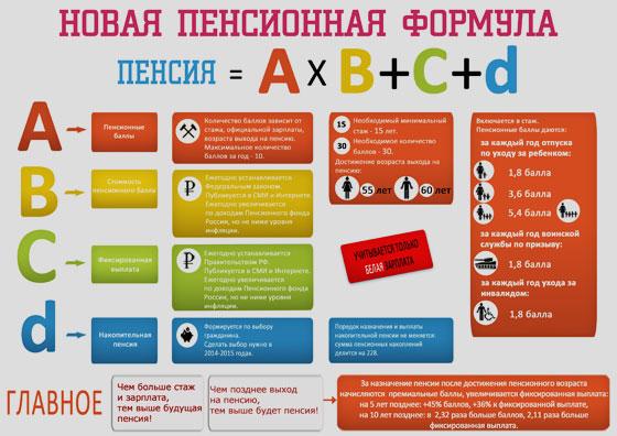 новая пенсионная формула